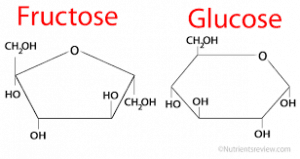 Fructose and Glucose