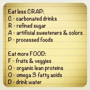 Stop Eating Crap - Eat Food